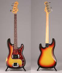 Comprar Guitarras-bas