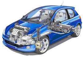 Pedido Reparación de vehículos